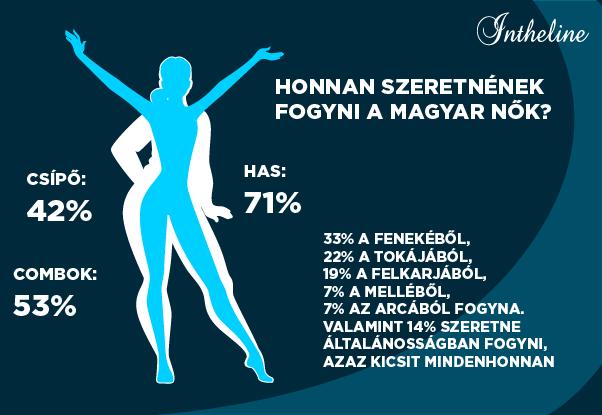 Intheline_Infografika